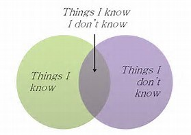things I know I don't know